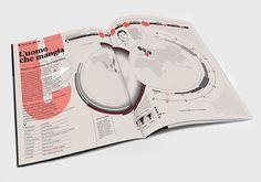L'UOMO CHE MANGIA #infographic #eat #book #mangiare #man #uomo #infografica