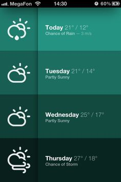 Weather app #app #weather