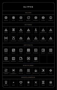 Image Spark - kyletaylor #typography