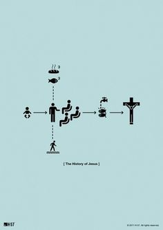 Pictogram History | Fubiz™ #icon #picto