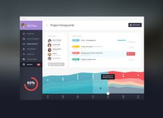 15 Innovative Dashboard Concepts #dashboard