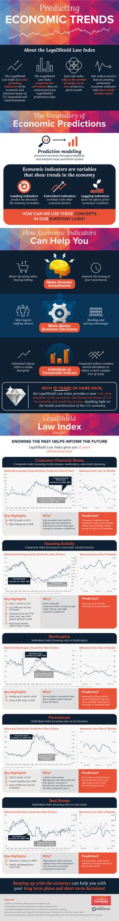 LegalShield Law Index | LegalShield