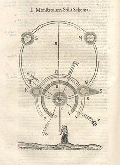 000750 #naturalism #aldrovandi #illustration #latin #ulisse #monster #drawing