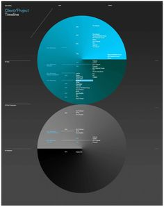 Timeline Visualization #poster #dark #circles #dixonbaxi
