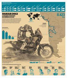 Dakar 2013, infographic by Mário Malhão #infographics #infografias