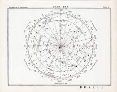 THE INTERGALACTIC JETSET #infographics #starmap