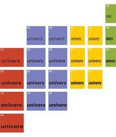 Univers.png 440×520 pixels #typeface #univers #adrian fruitier