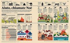 Aiuto, chiamate Noè | Flickr: Intercambio de fotos #business #infographic #editorial #magazine
