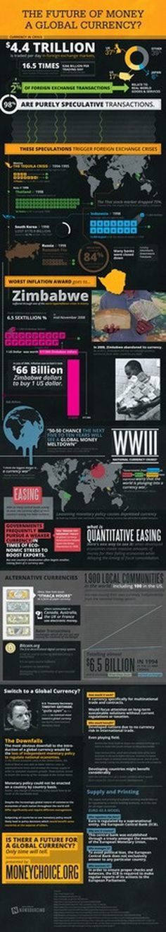 The Future of Money: A Global Currency #infographic #design #graphic