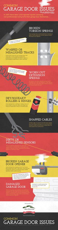 Common Garage Door Issues infographic by Hill Country Overhead Door #infographic #garage doors
