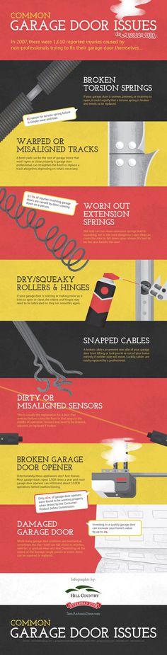 Common Garage Door Issues infographic by Hill Country Overhead Door