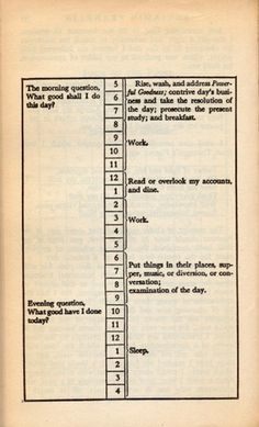 Regarding Benjamin Franklin's Daily Schedule — Shawn Blanc #schedule