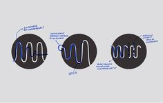 Well Rounded Sound #logo #circle #soundwave #sketches