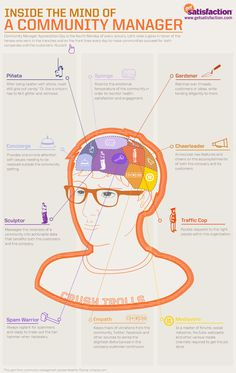 The mind of a Community Manager #mind #manager #inside #community