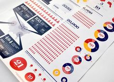 FFFFOUND! | design work life » cataloging inspiration daily #poster #graphic #table #statistics #colour