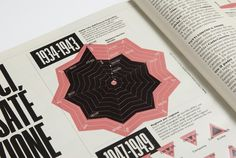 RANE on the Behance Network #infographics