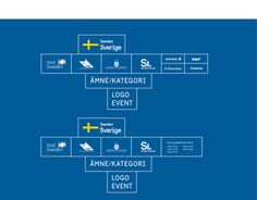 Identitytool for Sweden |