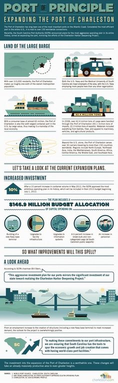 Port of Charleston - Charleston SC #search #infographic #internet #web #online