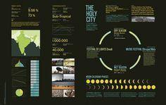 Esteve Padilla ➽ ohhh.ws #infographic #data #visualization