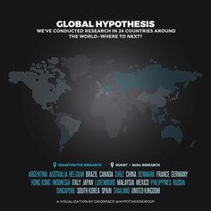 #globalhypothesis, #research