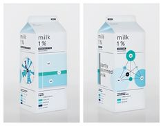 Infographic of the Day: Food Labels That Might Make Us Eat Healthier | Co. Design #infographics #design #package #typography