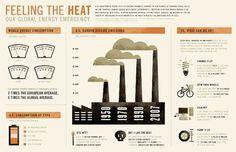 ener-info.jpg (670×433) #infographics