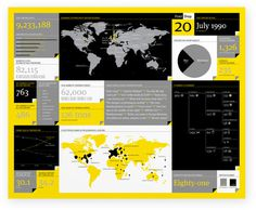FontShop - The Office of Feltron.com #infographic #map
