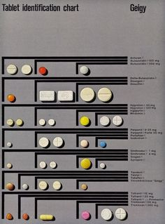 things to look at: Information Graphics #graphicdesign #information #swiss #style