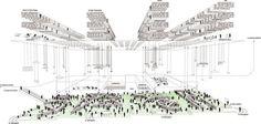 baukuh Studio di Architettura, «Linnaeus», concorso per l'ampliamento della Biblioteca nazionale di Stoccolma, 2006 #urban