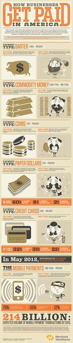 Merchants Shift to Mobile Payments #payment #infographic #mobile #business
