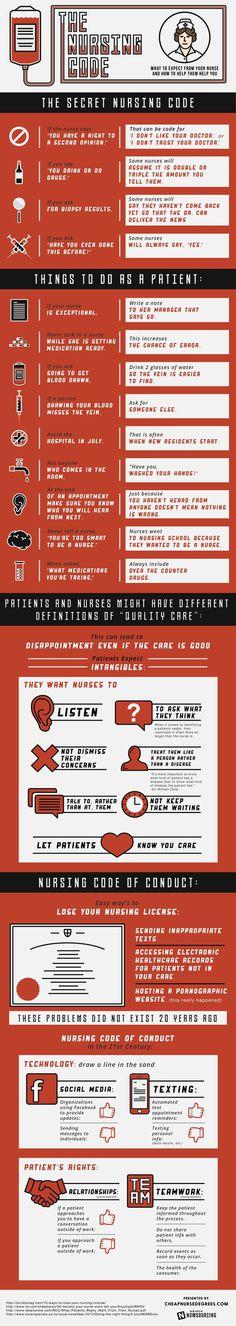 The Nursing Code #healthcare #nursing