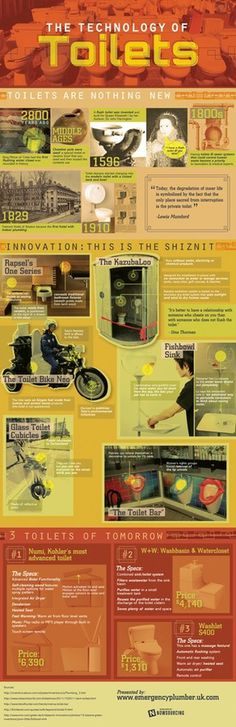 Tech Toilets Infographic #infographic #design #graphic