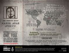 The Maher Arar Story | Amnesty International USA #dataviz #arar #international #infographic #rights #jess3 #human #maher #amnesty
