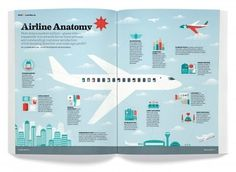 FFFFOUND! | Spirit – Anatomy of an Airline #illustration