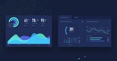Dashboard Charts & Graphs on Behance