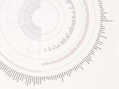 The Typograph | johan hammarström #typography