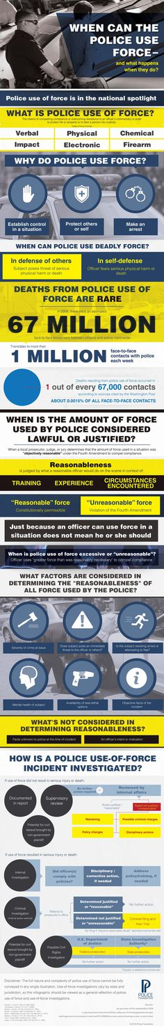 When should police use force? Learn more from this infographic!