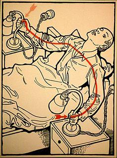 'Achtung! 30 Weisen, von der Tötung durch Stromschlag Zu sterben' # 8 | Flickr Photo Sharing! #illustration