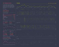 Nicholas Felton | Feltron.com #feltron #data