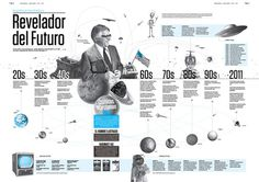 Infographic, infografia