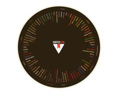 COFFEEFLTR.COM – Find & bookmark coffee. #infographic #color #graphic #filter #flavor #wheel #info #coffee #taste