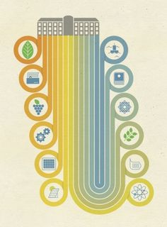 40 Beautiful InfoGraphic Designs // WellMedicated #infographic #poster #retro