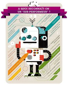 IBM – Think « LouLou & Tummie #article #illustration #vector #robot