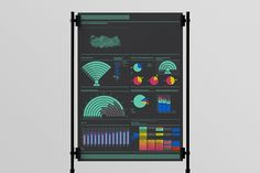 avea infographic on the Behance Network #infographic