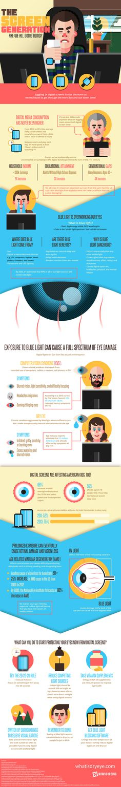 Do you know what screens are doing to your eyes? Learn more from this infographic!