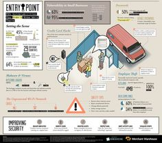 Entry Point #infographic
