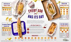 Hot Dog Infographic #infographics #hot #dog