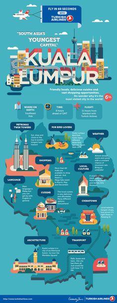 Kuala Lumpur city guide on Behance