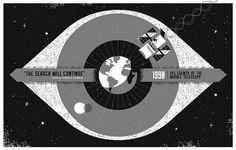 6046502576_3463bd5ed2_z.jpg (JPEG Image, 640×409 pixels) #telescope #hubble #space #constructivist #style