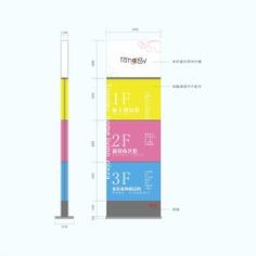 Signage | Sign Design | Wayfinding | Wayfinding signage | Signage design | Wayfinding Design | 多彩商场导视牌设计